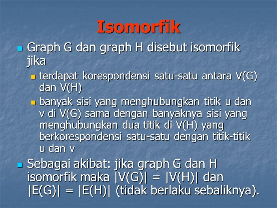Isomorfik Graph G dan graph H disebut isomorfik jika