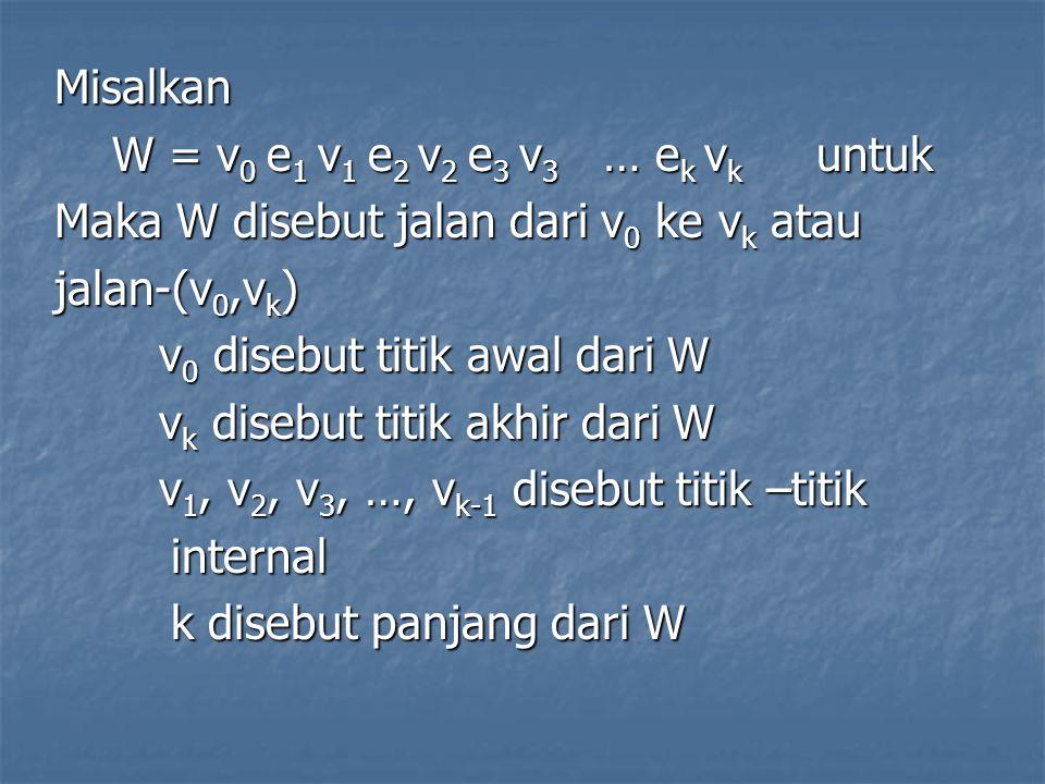 Misalkan W = v0 e1 v1 e2 v2 e3 v3 … ek vk untuk. Maka W disebut jalan dari v0 ke vk atau. jalan-(v0,vk)
