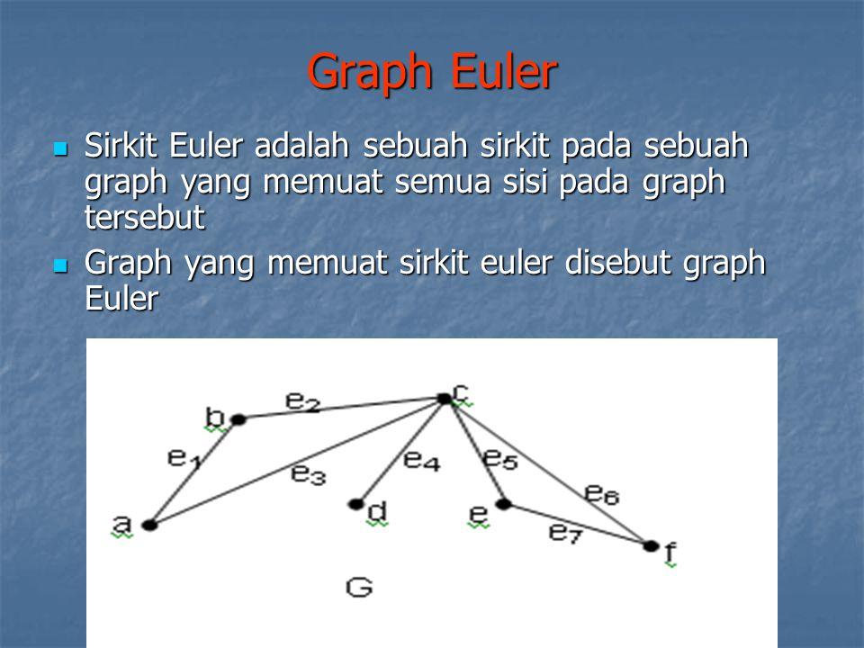 Graph Euler Sirkit Euler adalah sebuah sirkit pada sebuah graph yang memuat semua sisi pada graph tersebut.