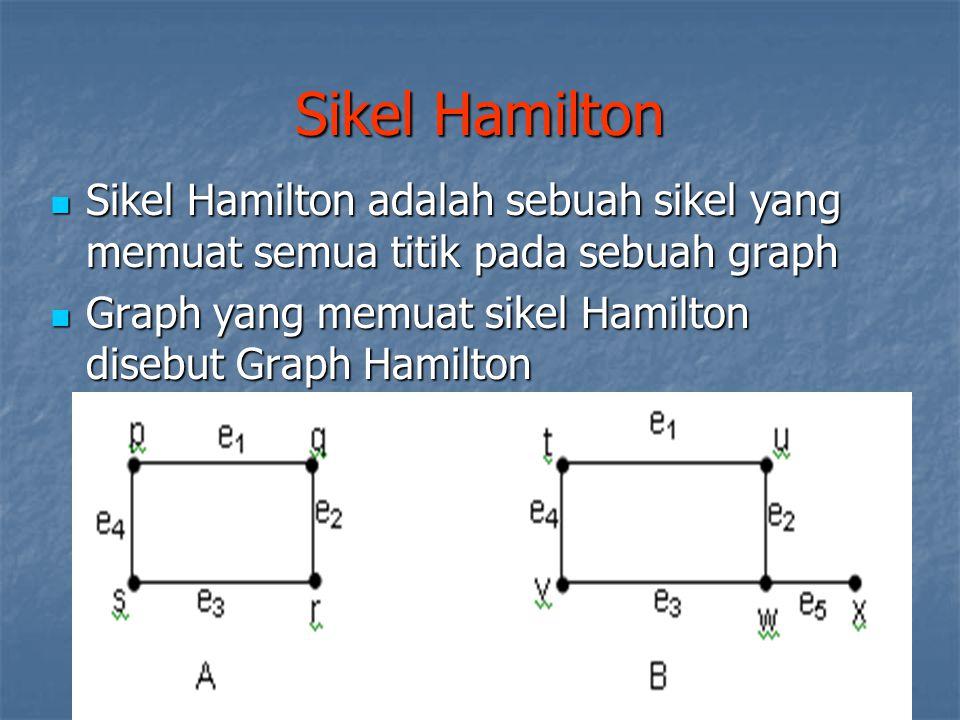 Sikel Hamilton Sikel Hamilton adalah sebuah sikel yang memuat semua titik pada sebuah graph.