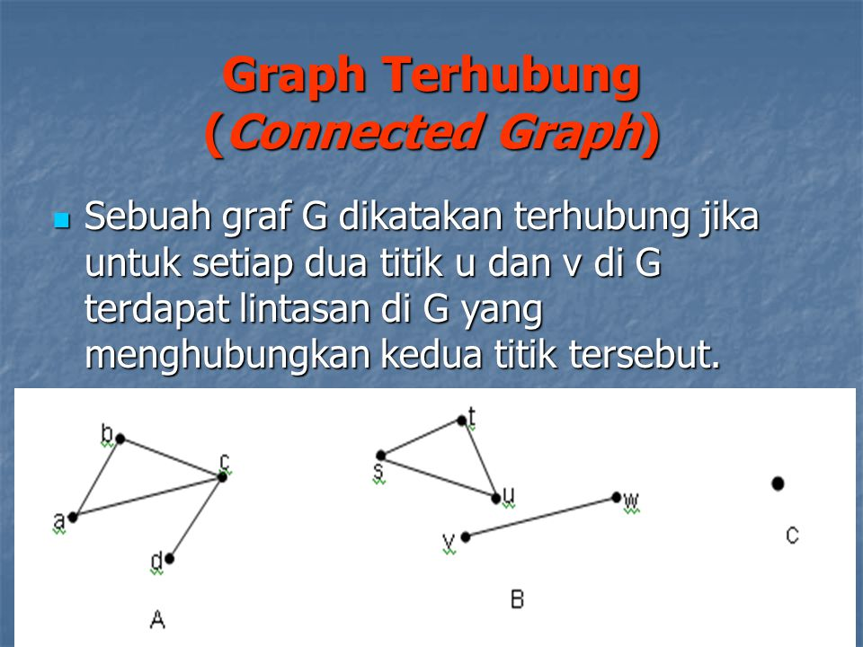 Graph Terhubung (Connected Graph)