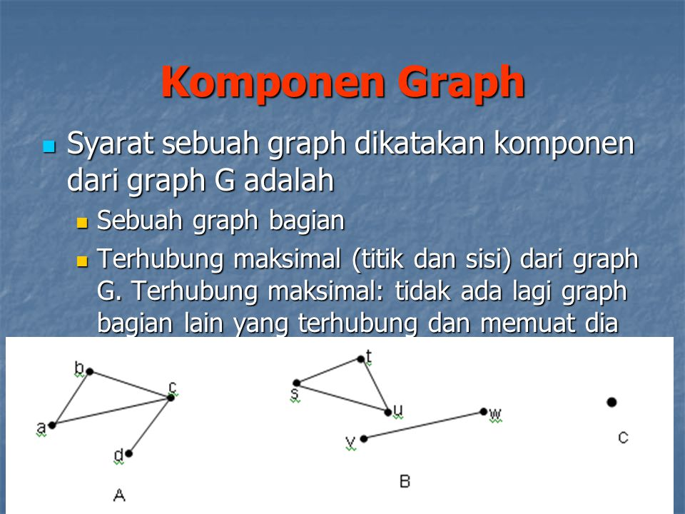 Komponen Graph Syarat sebuah graph dikatakan komponen dari graph G adalah. Sebuah graph bagian.