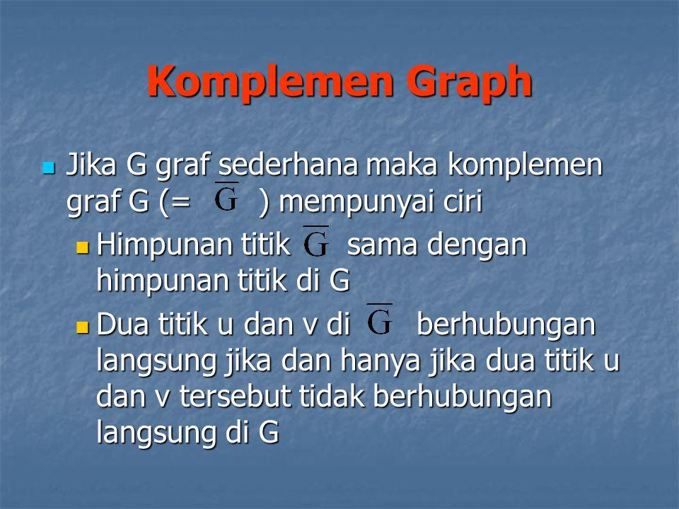 Komplemen Graph Jika G graf sederhana maka komplemen graf G (= ) mempunyai ciri. Himpunan titik sama dengan himpunan titik di G.