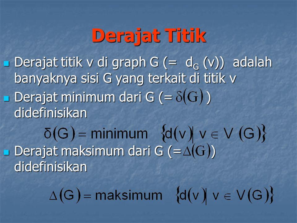 Derajat Titik Derajat titik v di graph G (= dG (v)) adalah banyaknya sisi G yang terkait di titik v.