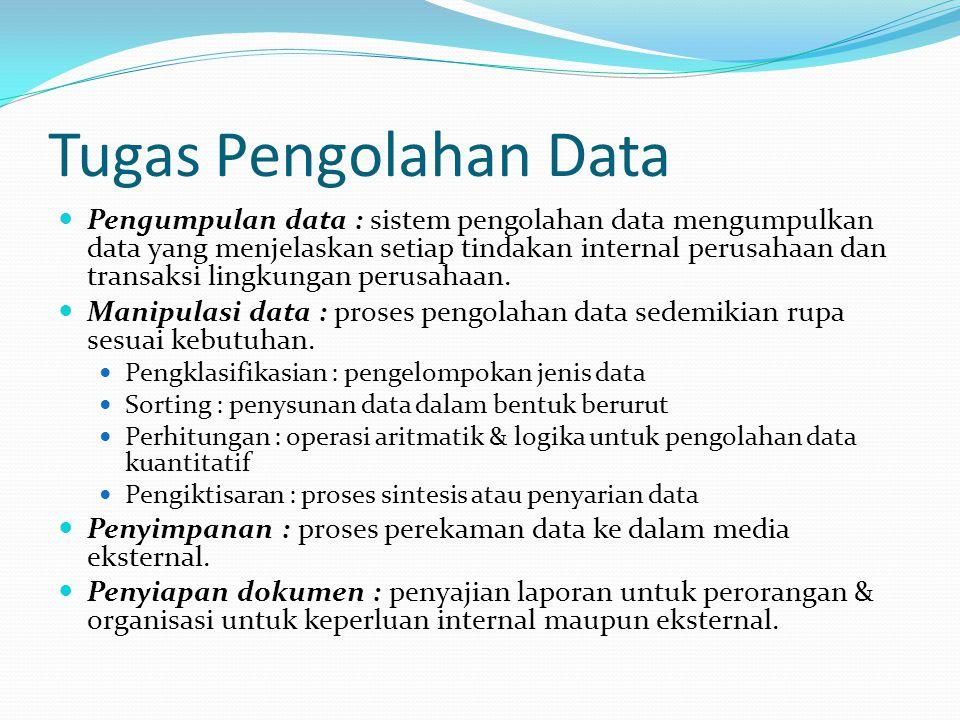 Tugas Pengolahan Data