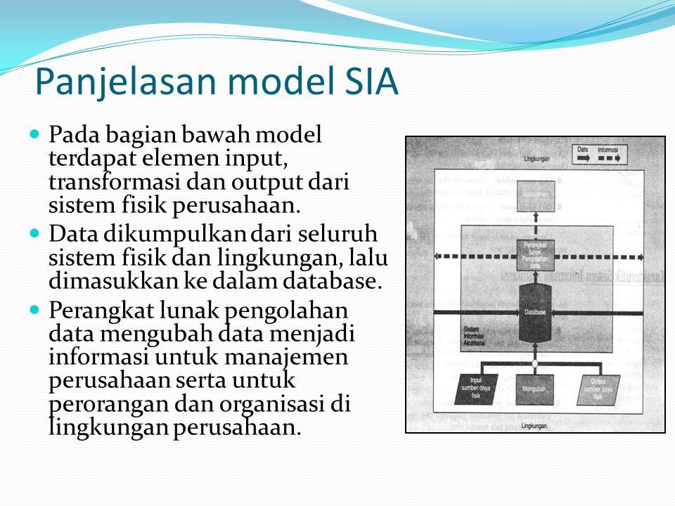 Panjelasan model SIA Pada bagian bawah model terdapat elemen input, transformasi dan output dari sistem fisik perusahaan.