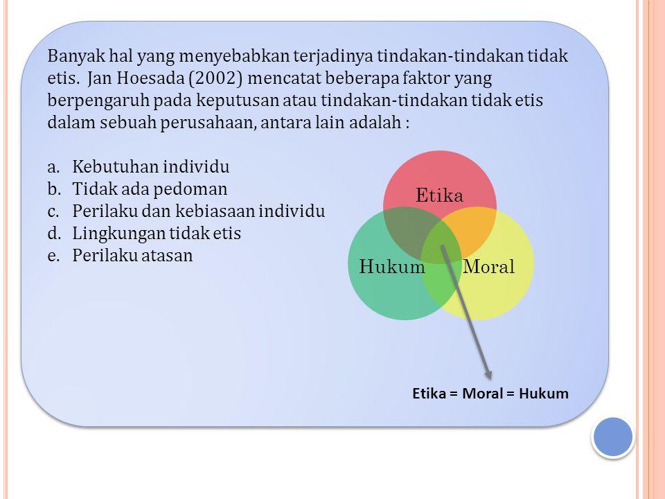 Perilaku dan kebiasaan individu Lingkungan tidak etis Perilaku atasan