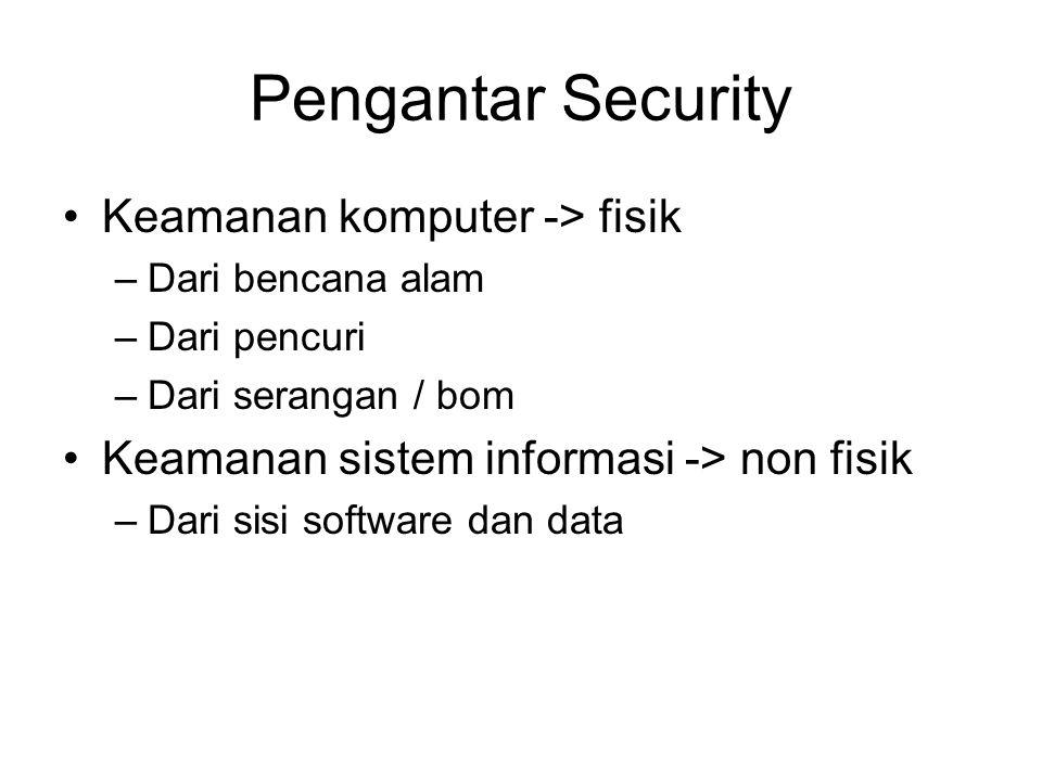 Pengantar Security Keamanan komputer -> fisik