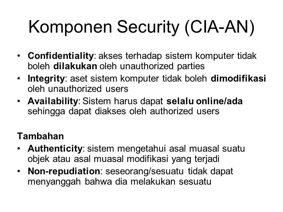 Komponen Security (CIA-AN)