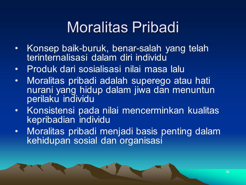 Moralitas Pribadi Konsep baik-buruk, benar-salah yang telah terinternalisasi dalam diri individu. Produk dari sosialisasi nilai masa lalu.
