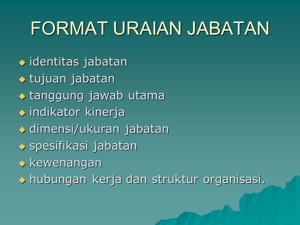 FORMAT URAIAN JABATAN identitas jabatan tujuan jabatan