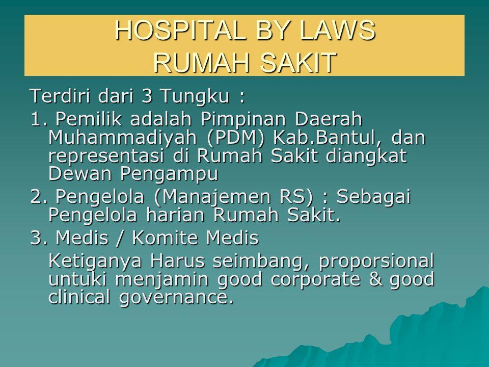 HOSPITAL BY LAWS RUMAH SAKIT
