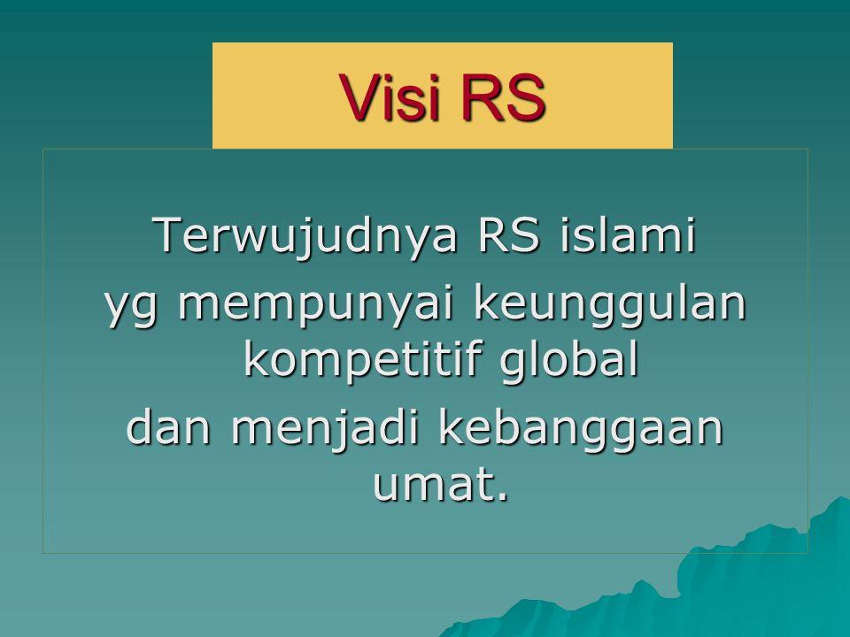 Visi RS Terwujudnya RS islami
