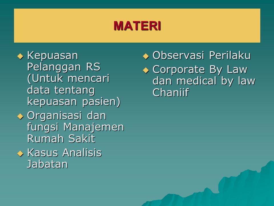 MATERI Kepuasan Pelanggan RS (Untuk mencari data tentang kepuasan pasien) Organisasi dan fungsi Manajemen Rumah Sakit.