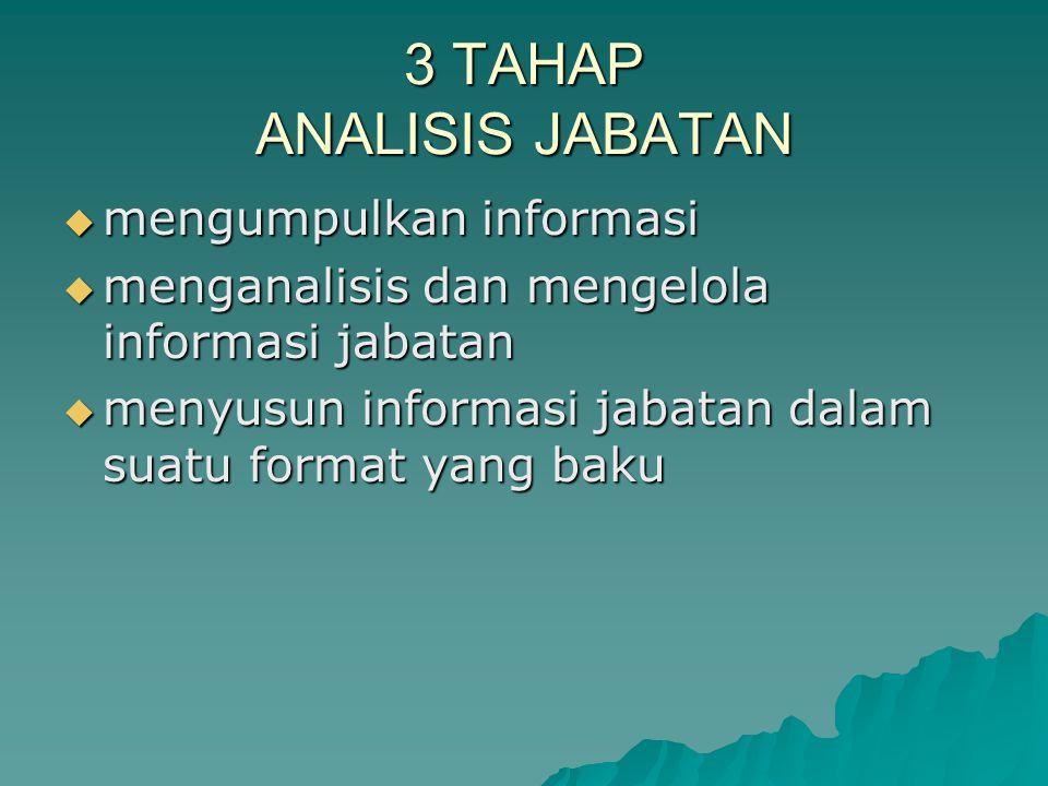 3 TAHAP ANALISIS JABATAN