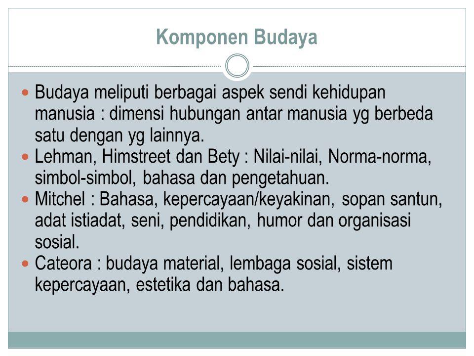 Komponen Budaya Budaya meliputi berbagai aspek sendi kehidupan manusia : dimensi hubungan antar manusia yg berbeda satu dengan yg lainnya.
