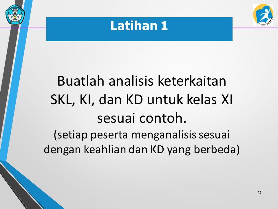 Latihan 1 Buatlah analisis keterkaitan SKL, KI, dan KD untuk kelas XI sesuai contoh.