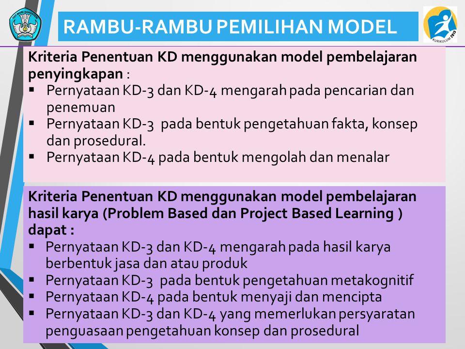 RAMBU-RAMBU PEMILIHAN MODEL