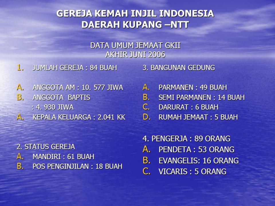 GEREJA KEMAH INJIL INDONESIA DAERAH KUPANG –NTT DATA UMUM JEMAAT GKII AKHIR JUNI 2006
