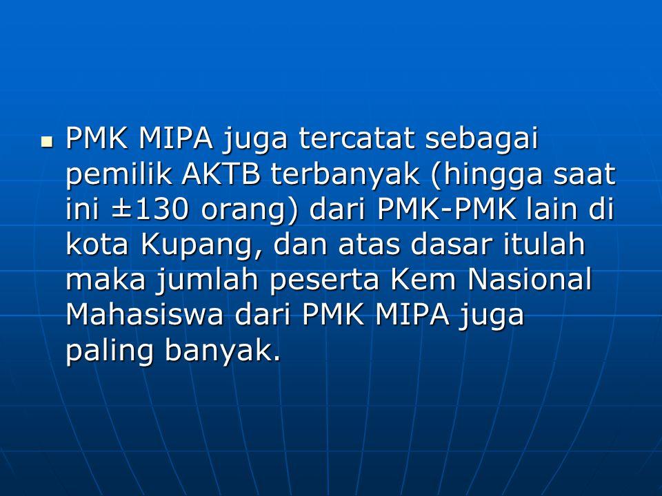 PMK MIPA juga tercatat sebagai pemilik AKTB terbanyak (hingga saat ini ±130 orang) dari PMK-PMK lain di kota Kupang, dan atas dasar itulah maka jumlah peserta Kem Nasional Mahasiswa dari PMK MIPA juga paling banyak.