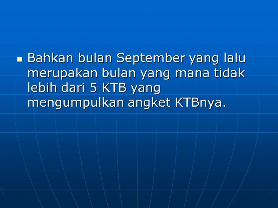 Bahkan bulan September yang lalu merupakan bulan yang mana tidak lebih dari 5 KTB yang mengumpulkan angket KTBnya.