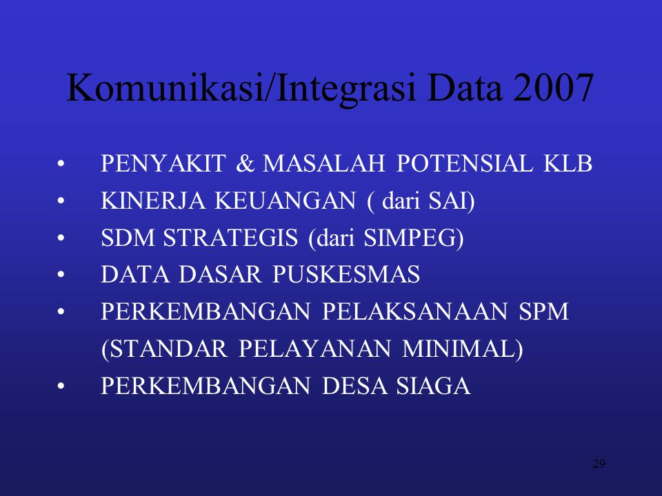 Komunikasi/Integrasi Data 2007