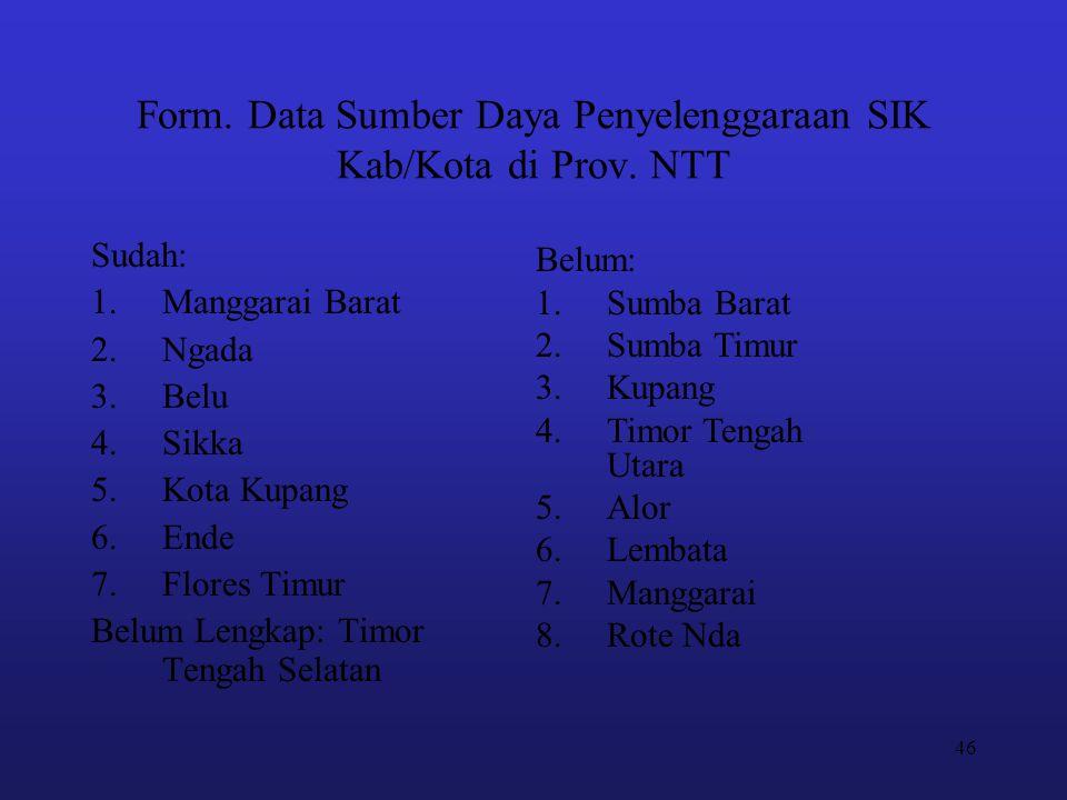 Form. Data Sumber Daya Penyelenggaraan SIK Kab/Kota di Prov. NTT