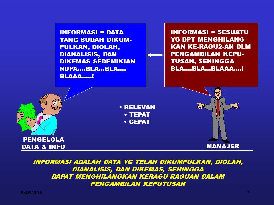INFORMASI ADALAH DATA YG TELAH DIKUMPULKAN, DIOLAH,