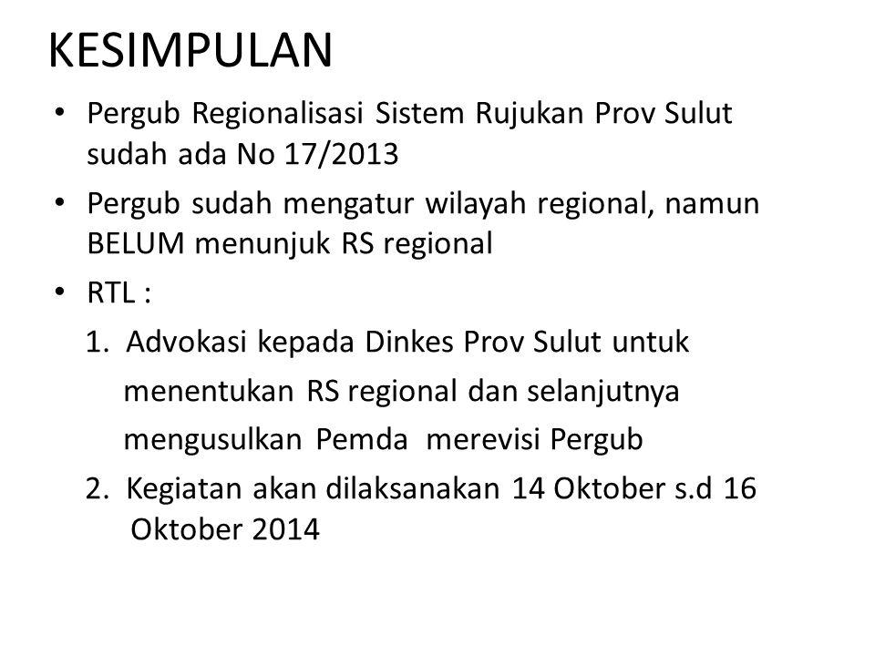 KESIMPULAN Pergub Regionalisasi Sistem Rujukan Prov Sulut sudah ada No 17/2013.