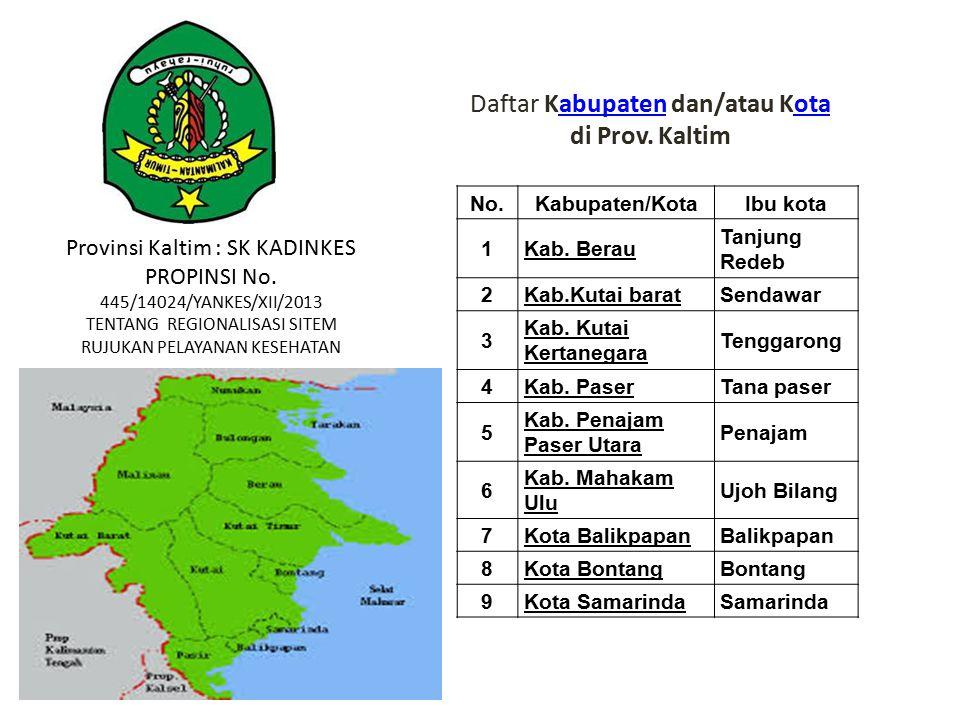 Daftar Kabupaten dan/atau Kota di Prov. Kaltim