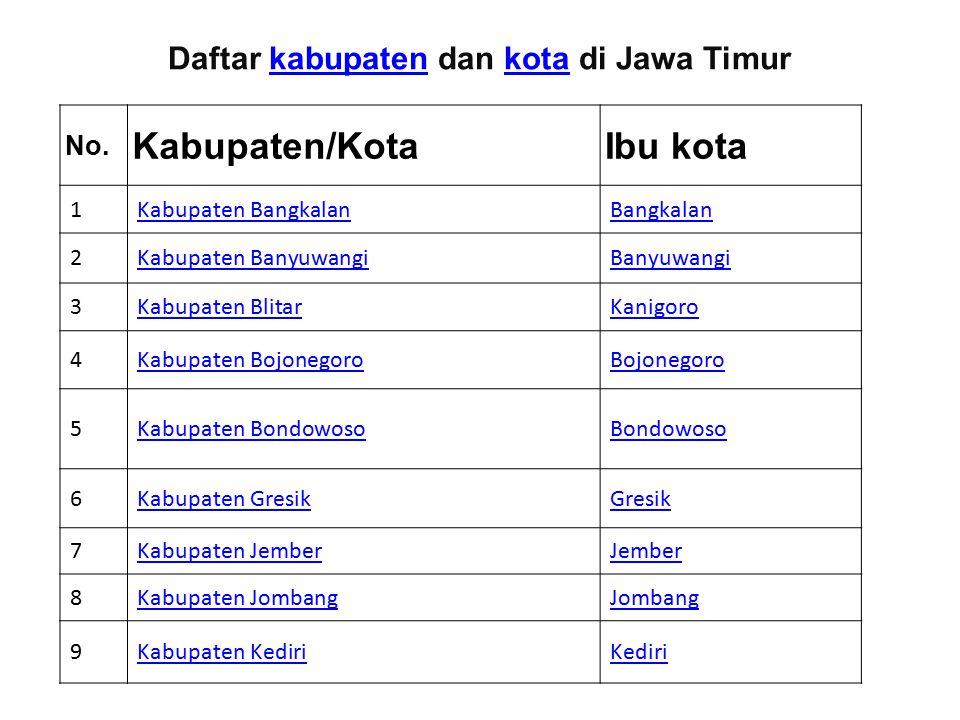 Daftar kabupaten dan kota di Jawa Timur