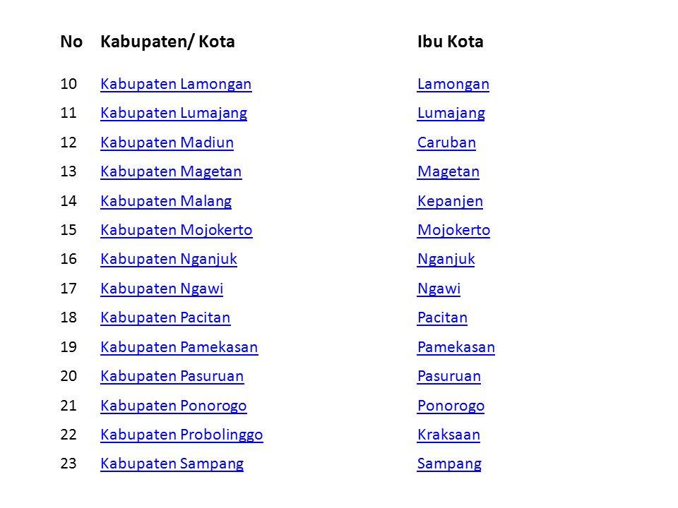 No Kabupaten/ Kota Ibu Kota 10 Kabupaten Lamongan Lamongan 11