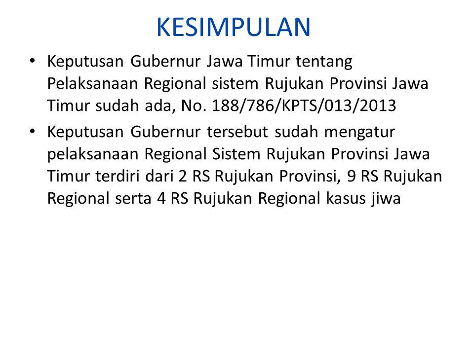 KESIMPULAN Keputusan Gubernur Jawa Timur tentang Pelaksanaan Regional sistem Rujukan Provinsi Jawa Timur sudah ada, No. 188/786/KPTS/013/2013.