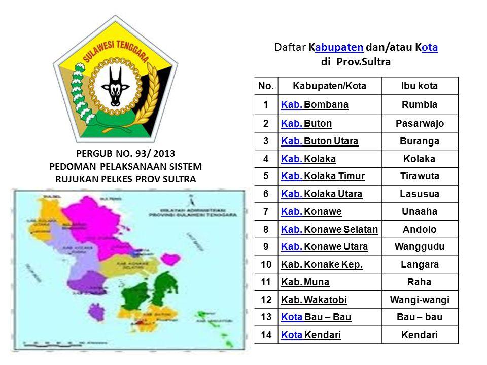 Daftar Kabupaten dan/atau Kota