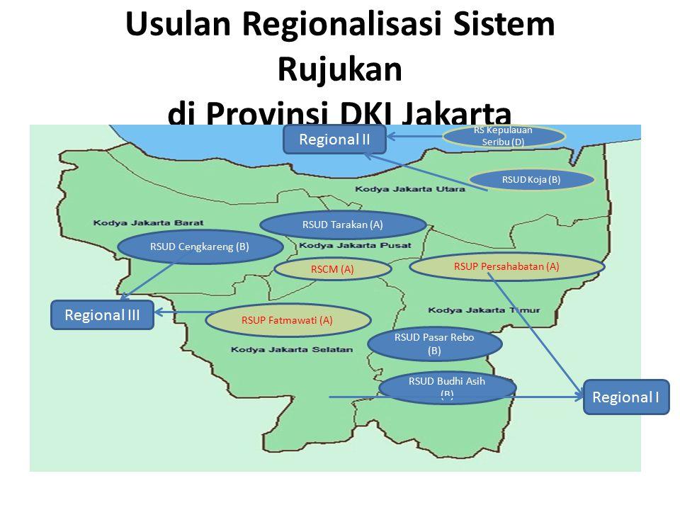Usulan Regionalisasi Sistem Rujukan di Provinsi DKI Jakarta