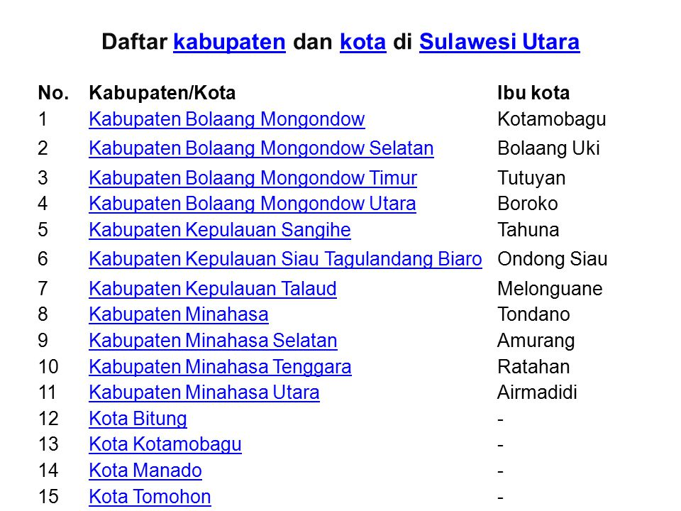Daftar kabupaten dan kota di Sulawesi Utara