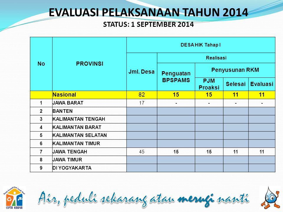 EVALUASI PELAKSANAAN TAHUN 2014 STATUS: 1 SEPTEMBER 2014