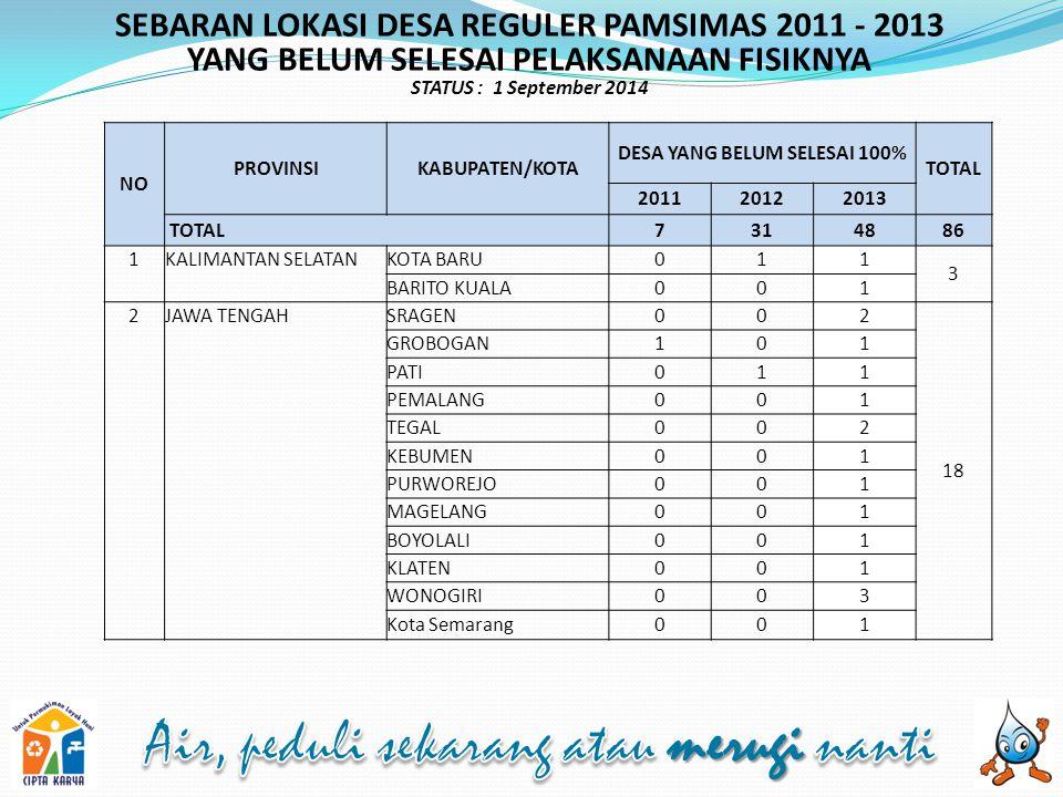SEBARAN LOKASI DESA REGULER PAMSIMAS 2011 - 2013