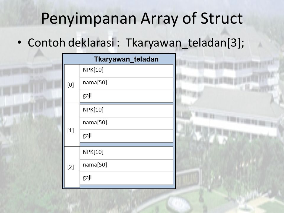 Penyimpanan Array of Struct