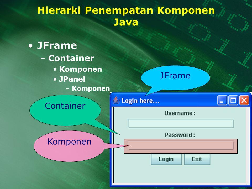 Hierarki Penempatan Komponen Java
