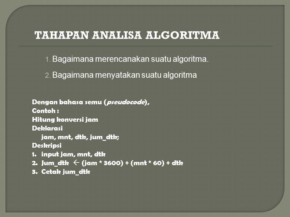 TAHAPAN ANALISA ALGORITMA