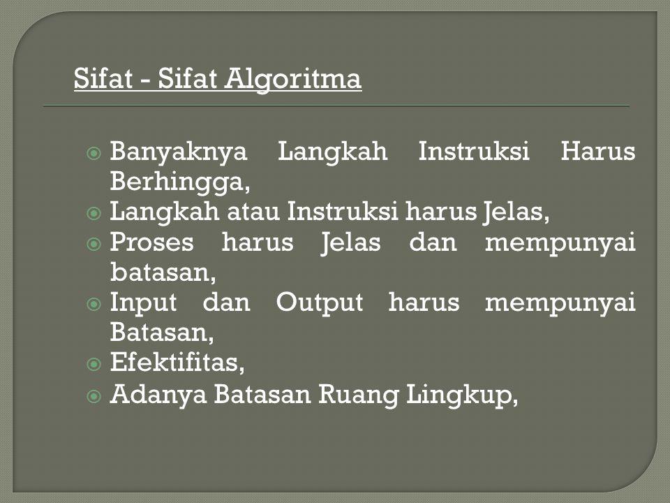 Sifat - Sifat Algoritma