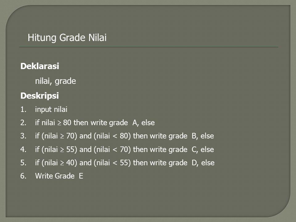 Hitung Grade Nilai Deklarasi nilai, grade Deskripsi input nilai