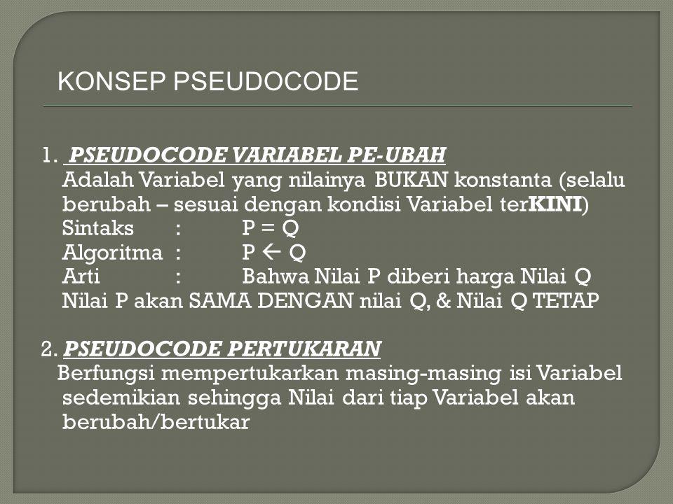 KONSEP PSEUDOCODE 1. PSEUDOCODE VARIABEL PE-UBAH