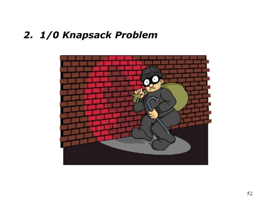 2. 1/0 Knapsack Problem