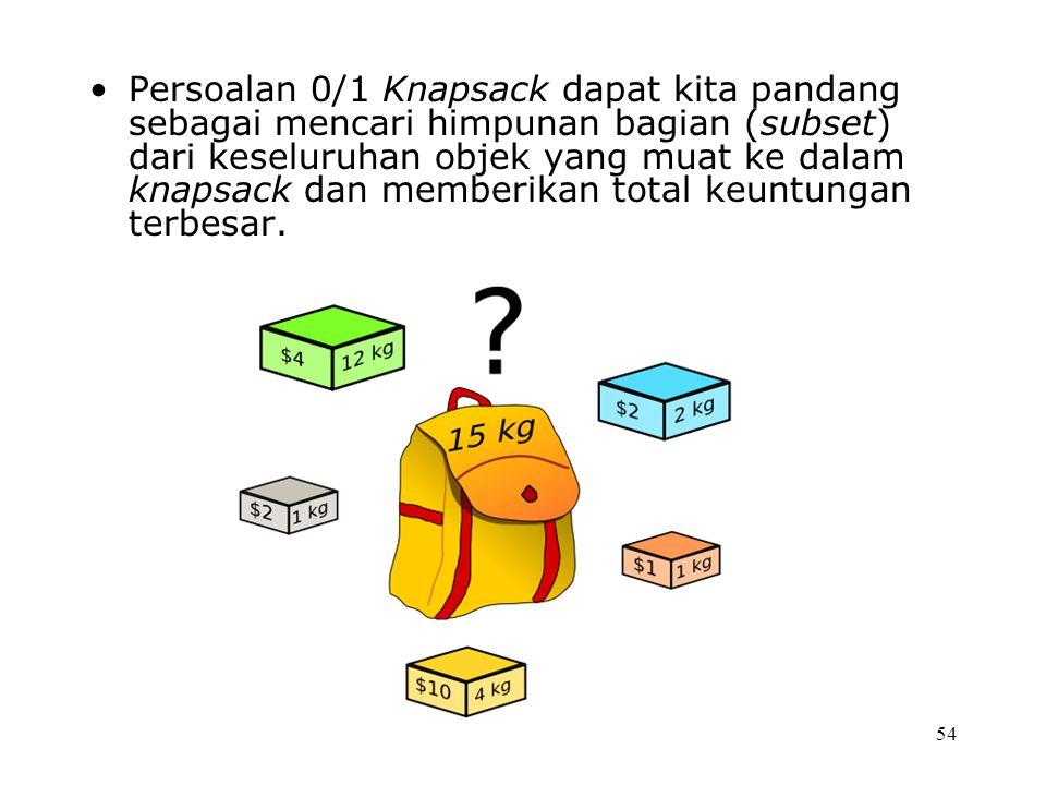 Persoalan 0/1 Knapsack dapat kita pandang sebagai mencari himpunan bagian (subset) dari keseluruhan objek yang muat ke dalam knapsack dan memberikan total keuntungan terbesar.