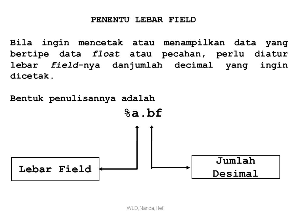 %a.bf Jumlah Desimal Lebar Field PENENTU LEBAR FIELD