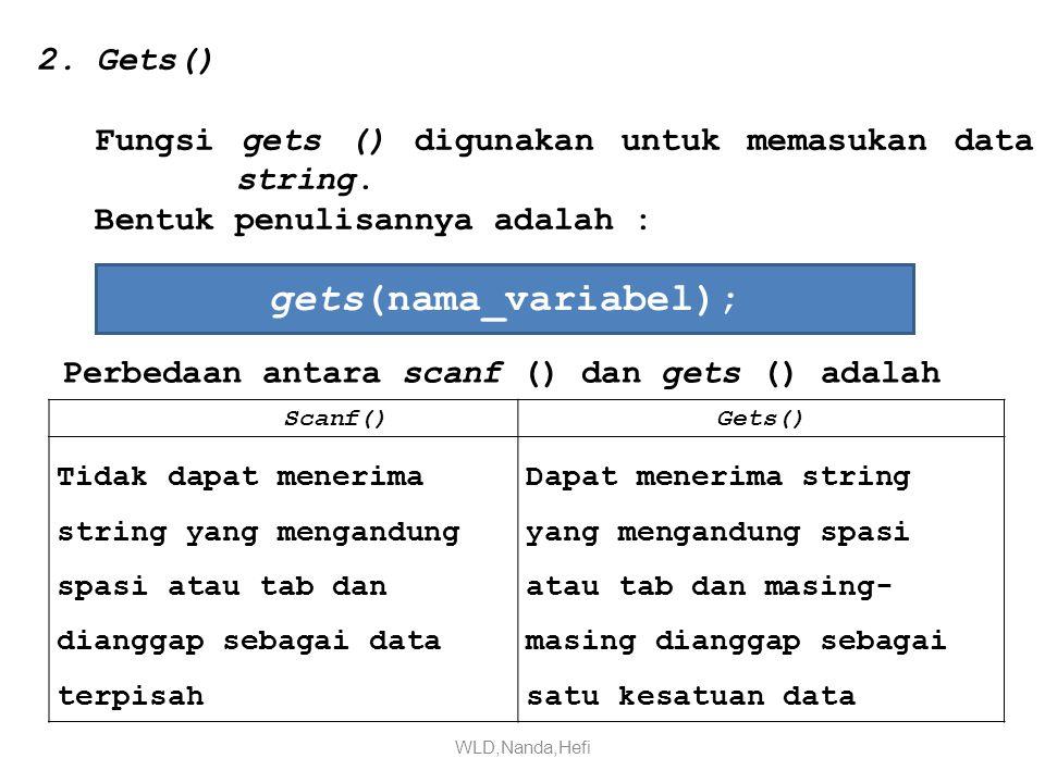 gets(nama_variabel);