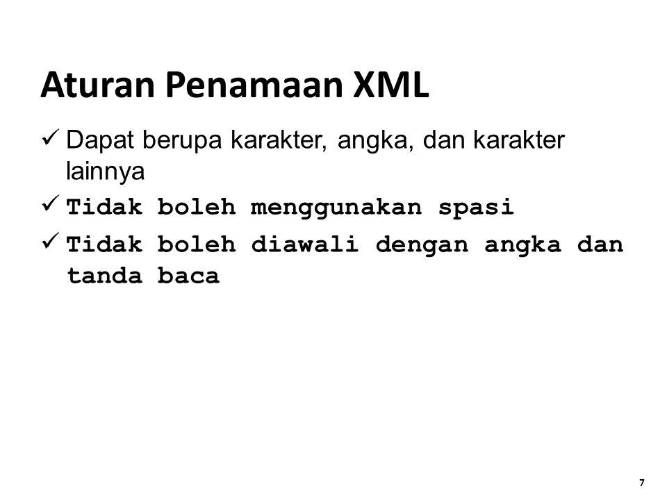 Aturan Penamaan XML Dapat berupa karakter, angka, dan karakter lainnya