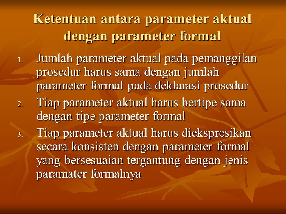 Ketentuan antara parameter aktual dengan parameter formal